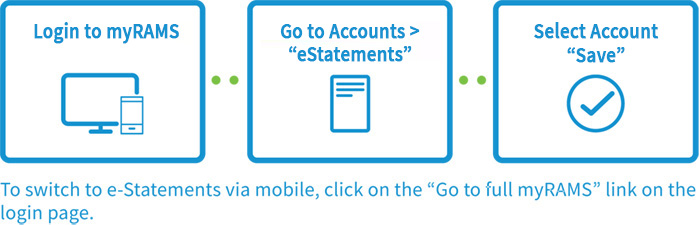 e-statements infographic