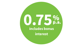 0.75% p.a.-includes-bonus-interest