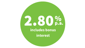 2.80%-p.a.-includes-bonus-interest
