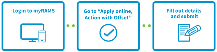 Apply for offset account